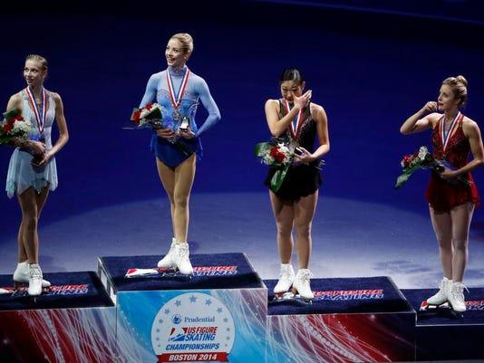 US Championships Figure Skating