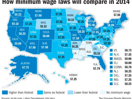 Should The Minimum Wage Be Raised - Minimum wage us map