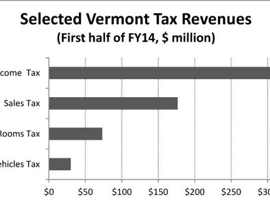 Tax_first_half_FY14.jpg