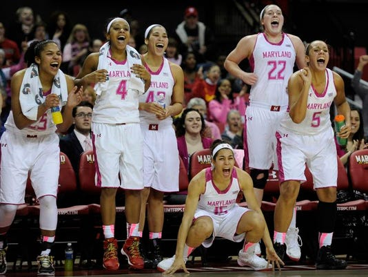 Clemson Maryland Basketball