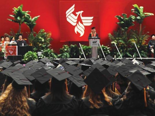 PNI1116-gl uop graduation