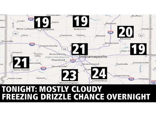 Tonight's temps