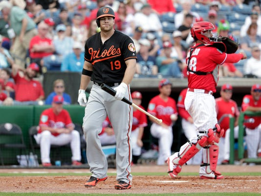 FILE - In this Feb. 24, 2018, file photo, Baltimore Orioles' Chris Davis (19) walks off after striking out during the fifth inning of a baseball spring exhibition game against the Philadelphia Phillies, in Clearwater, Fla. At right is Philadelphia Phillies catcher Jorge Alfaro. Orioles first baseman Chris Davis had a dreadful 2017 season, prompting changes in his stroke he hopes will enable him to return to form. (AP Photo/Lynne Sladky, File)