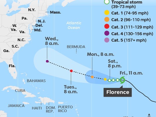 636719168156051871-090718-Florence-Path-11AM-Online.png