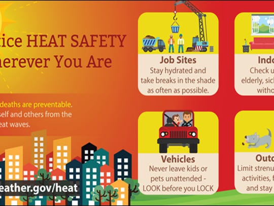 Practice heat safety as temperatures rise.