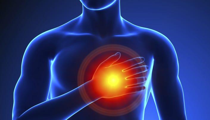 sitting disease and heart failure