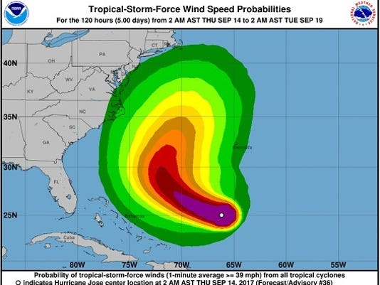 Hurricane Jose