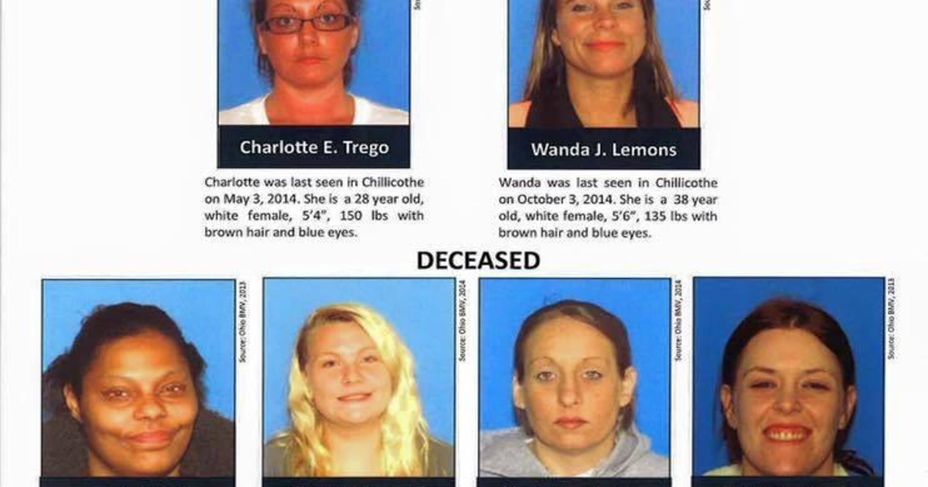 Five years and still too few answers in Chillicothe missing