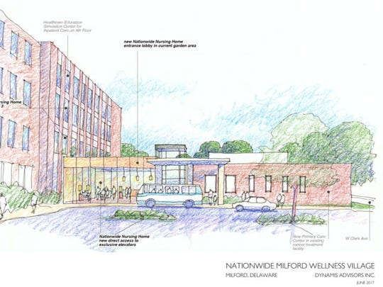 Artist rendering of the proposed Nationwide Healthcare skilled nursing and rehabilitation center on the site of the soon-to-be vacated Bayhealth Milford Memorial complex.