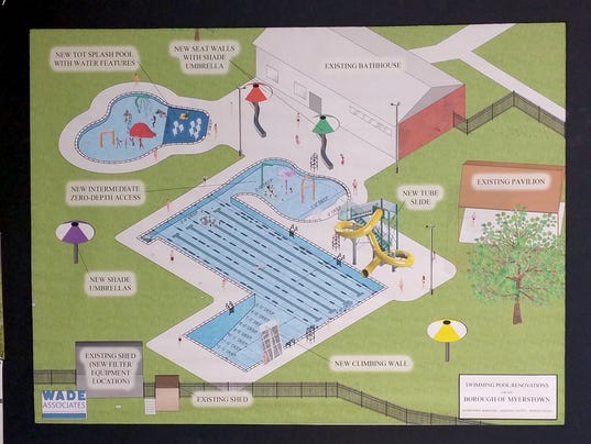 Myerstown To Upgrade Community Pool