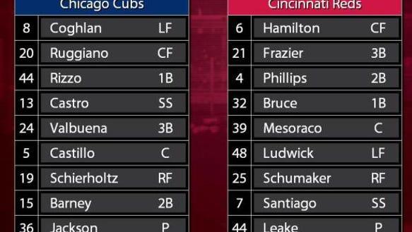 Reds-Cubs lineups