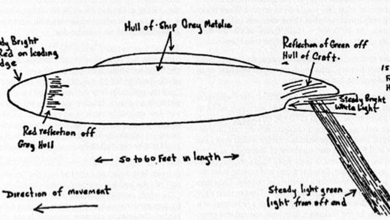 Image result for coyne ufo