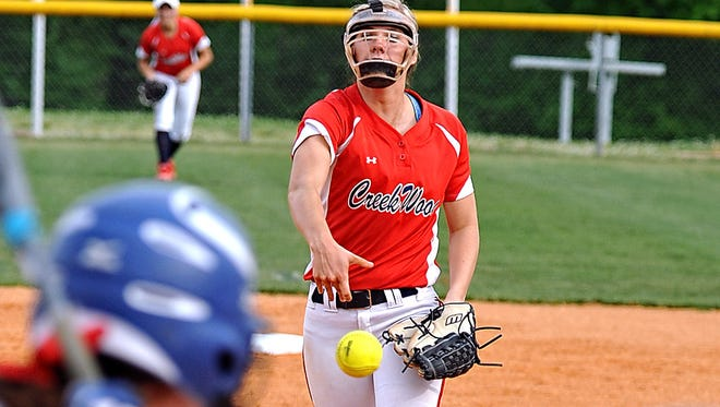 Taylor Griffith fires off a pitch against Waverly in last week's district tourney. She struck out nine batters in Monday's region semis win over Page.