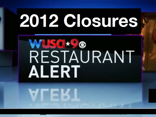 New York List Of Restaurants Closed For Health Department
