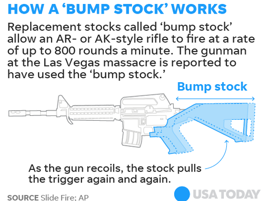 636427271243915989-100417-bump-stock-works-Flat.png
