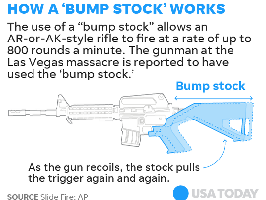 100417-bump-stock-works_Flat