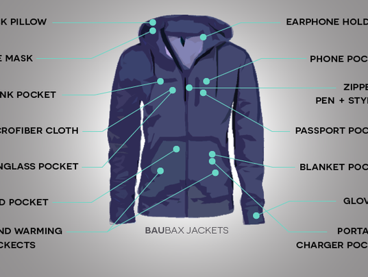 All-in-one travel jacket