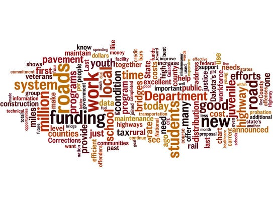 Word cloud of Gov. Dennis Daugaard's speech.