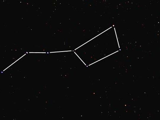 The Big Dipper is one of the most easily recognizable