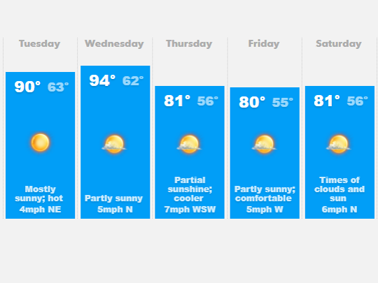 Temperatures are on the rise over the next few days in the Salem area.