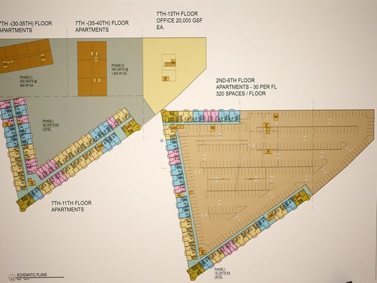 Renderings for the new triangle development project