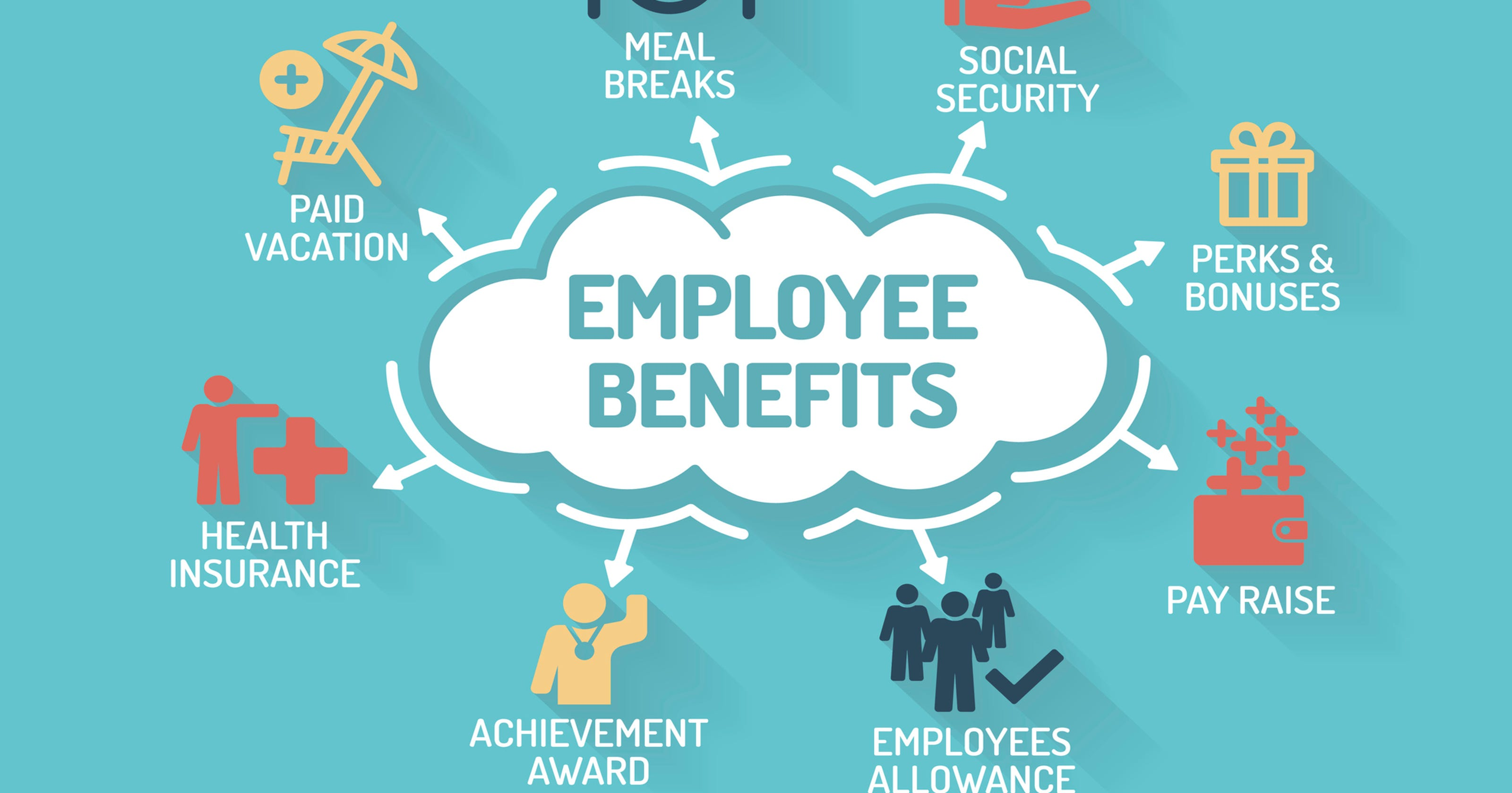 Could your company benefit from 'personal perks plan'?