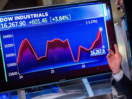 Markets Open Sharply Higher After Days Of Tumult