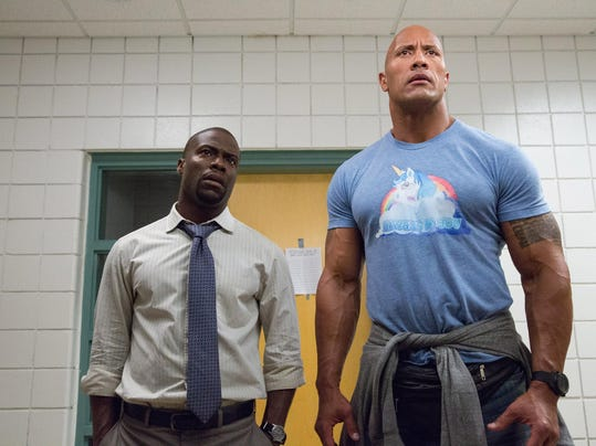 Film Review Central Intelligence