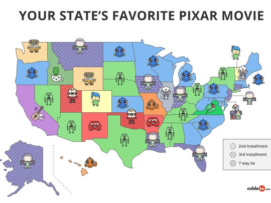 """CableTV.com analyzed Google Trends data and created a national report revealing each state's favorite Pixar film. Results were shared just ahead of Pixar's """"Incredibles 2"""" release on June 15, 2018."""