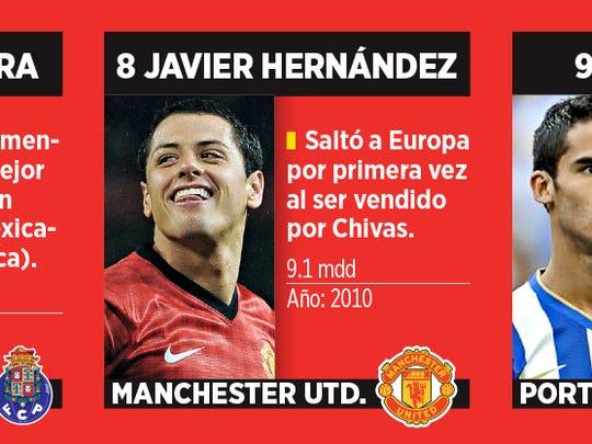 Valor de otros mexicanos que juegan en Europa.