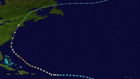 Track of Hurricane Gloria
