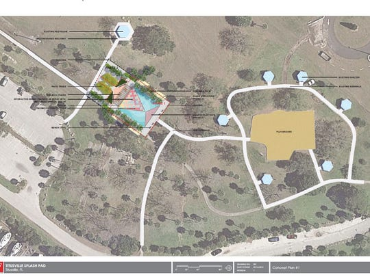 Planned splash pad for Sand Point Park