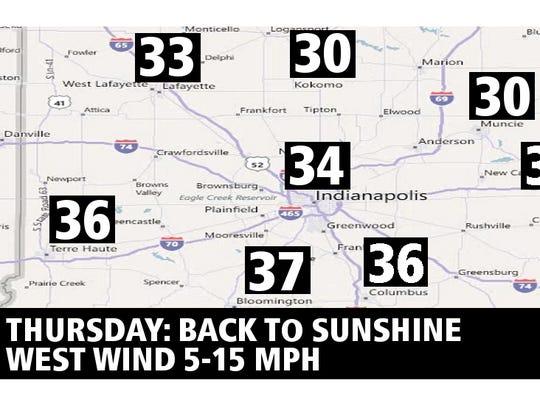 Local temperatures for Thursday, Dec. 26, 2013.