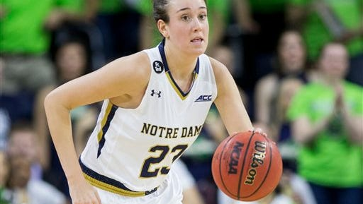 Notre Dame's Michaela Mabrey (23) brings the ball downcourt during Notre Dame's 70-58 win against Boston College