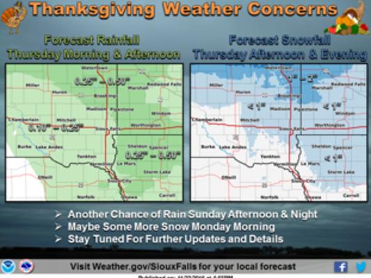 Thanksgiving weather