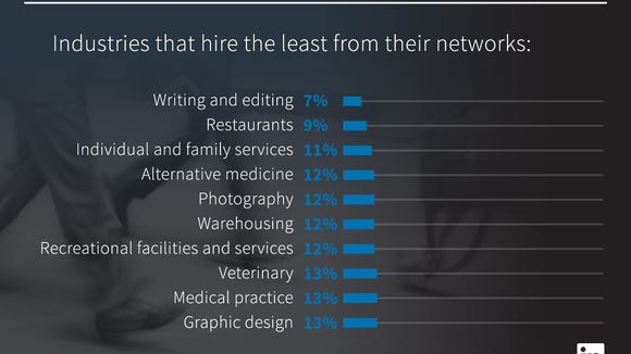 hire-least-from-networks-1-2.jpg