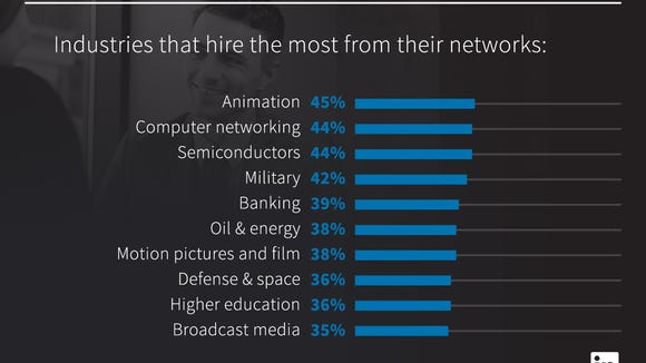 hire-most-from-networks-1-2.jpg