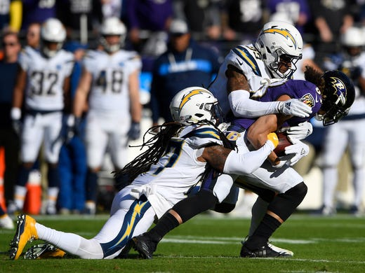 Lamar Jackson s rookie season over with loss to Chargers d4dac0615