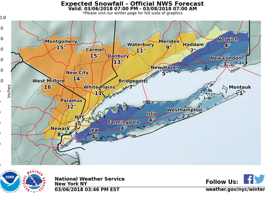 More snow is expected to accumulate the farther north