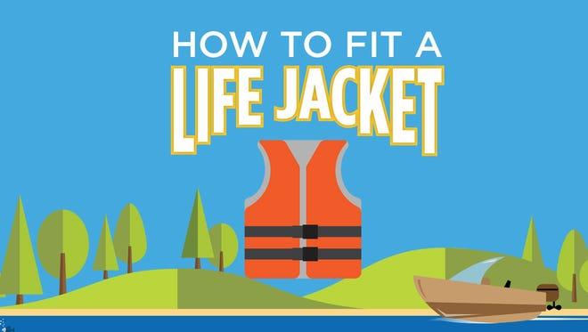 Simple steps to ensure proper life jacket fit