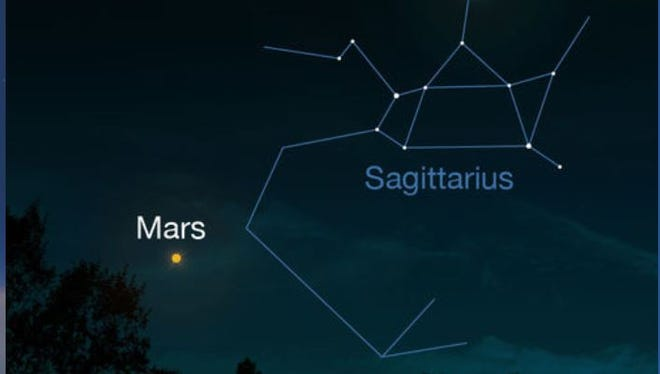 Look in the southeast to see Mars in the evening sky.