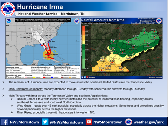 Hurricane Irma outlook for East Tennessee as of Sunday morning, Sept. 10, 2017.