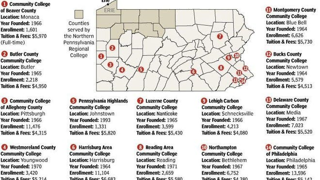 Beaver County Times