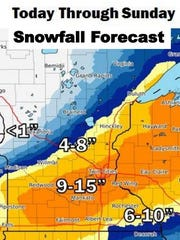 The National Weather Service predicts the St. Cloud