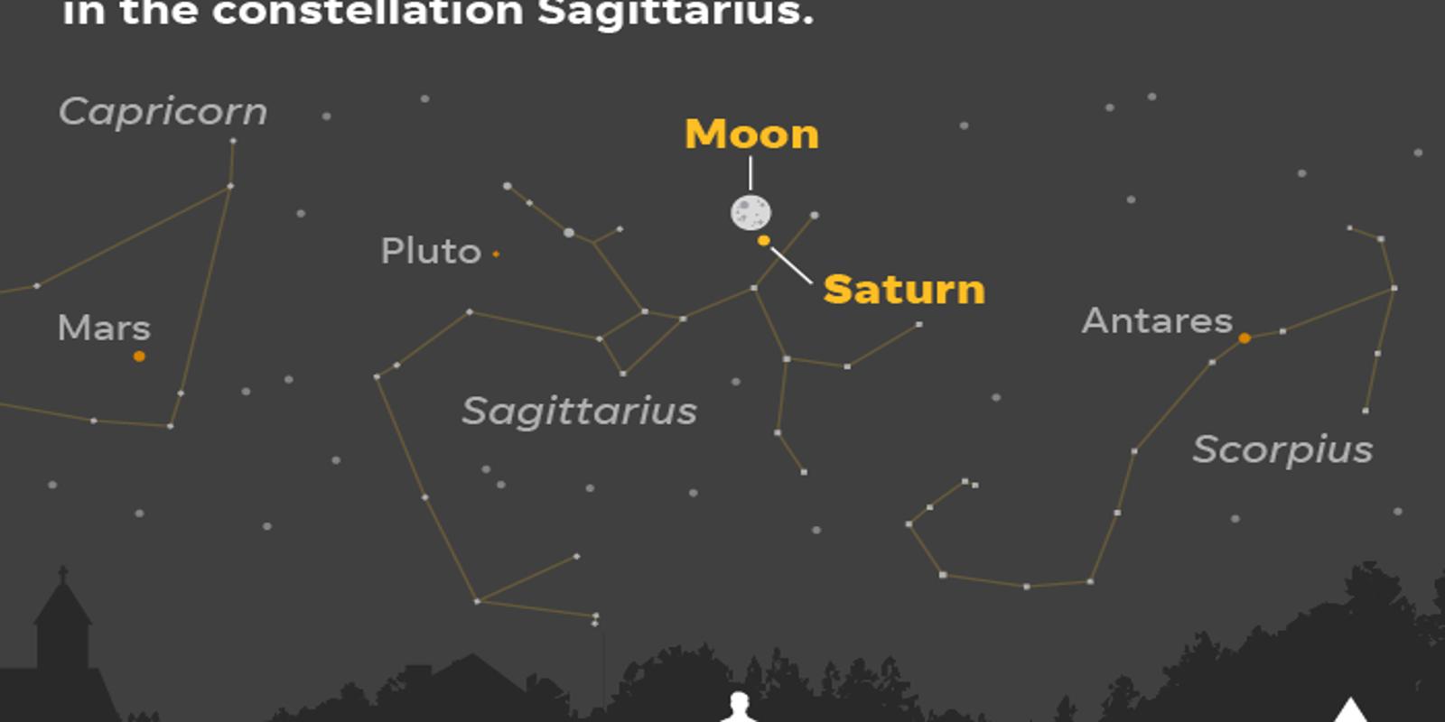 Strawberry moon, Saturn to light up sky tonight