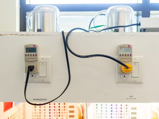 Kilowatt meters in an education lab at Delaware Tech's Terry Campus' Center for Energy Training and Education display the difference in energy consumption of common lights used in households and businesses. The left is an incandescent bulb using 62 watts versus LED using 15.9 watts.
