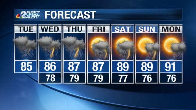 Spells of heavy downpours will be possible in Southwest Florida the next several days as Tropical Depression 9 continues moving further into the Gulf of Mexico.