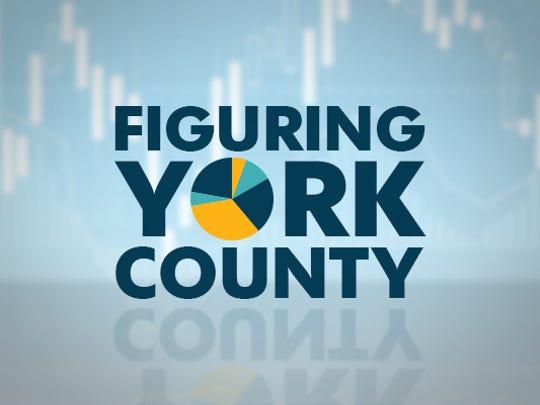 Figuring York County