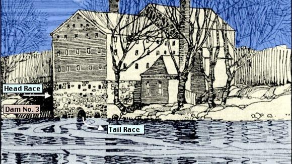 Small's Codorus Mill.