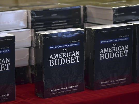 Congress Budget